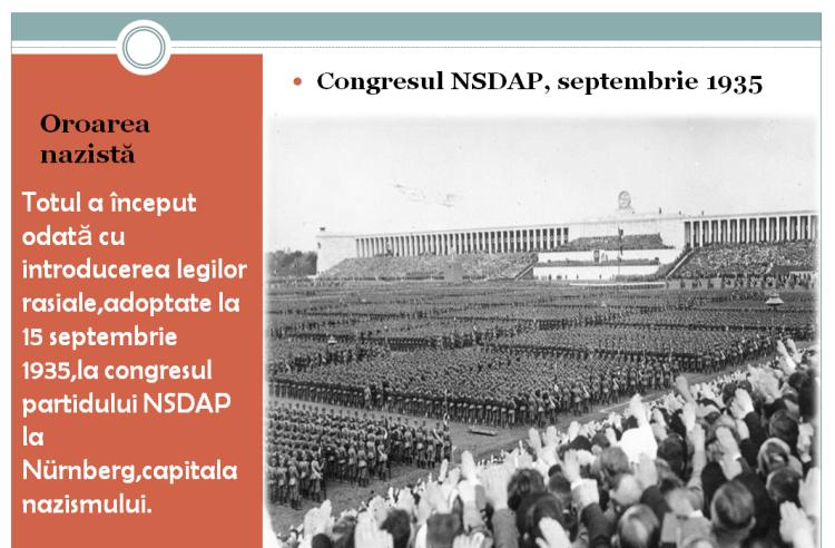 1935,Congresul NSDAP