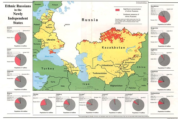 Russians ethnic