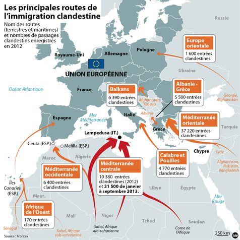 Cele mai mari fluxuri migraționale spre Europa